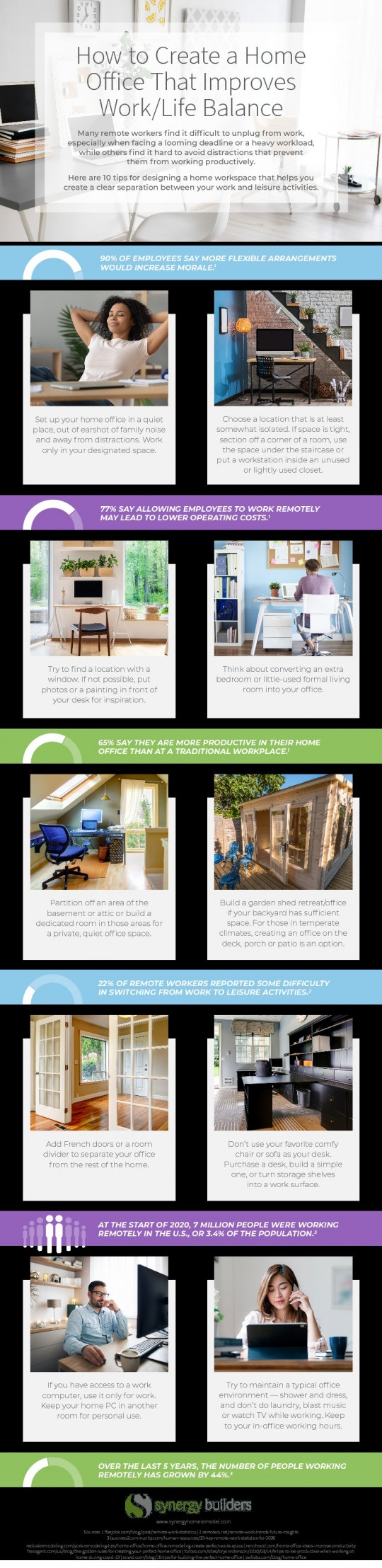 How to Create a Home Office That Improves Work Life Balance infographic